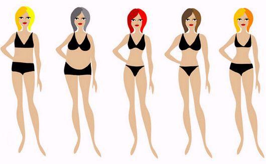 Подчеркиваем достоинства и прячем недостатки с помощью одежды